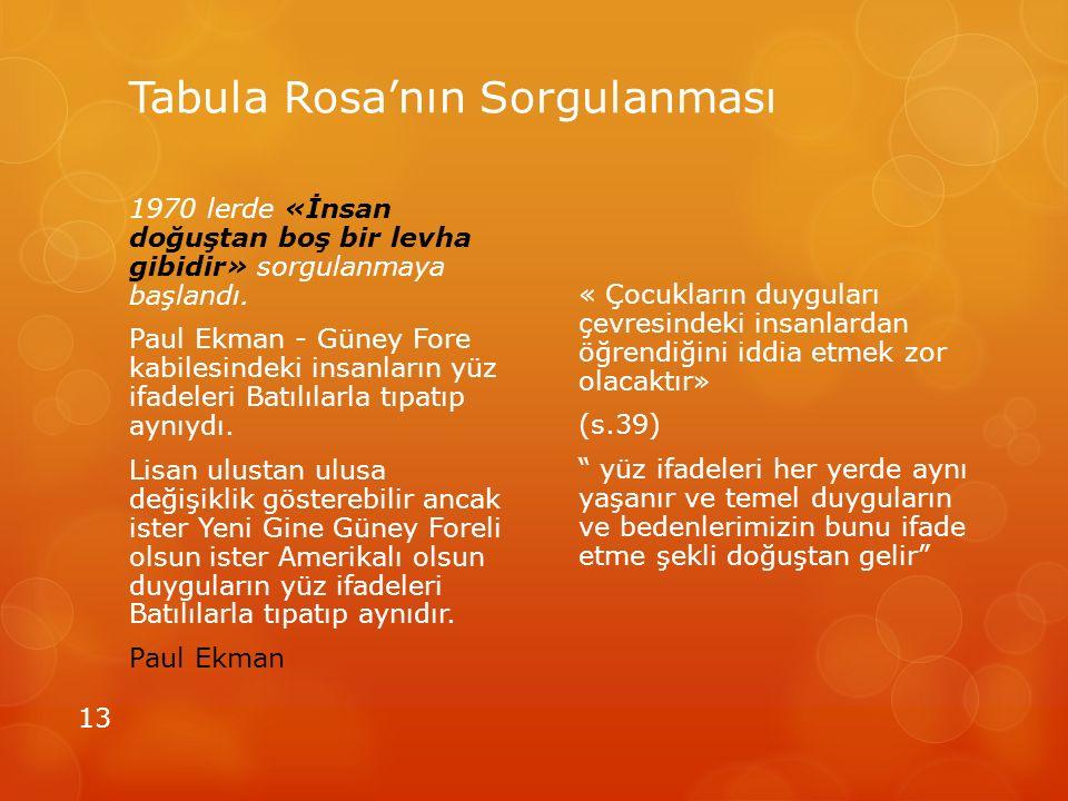 Tabula Rosa'nın Sorgulanması