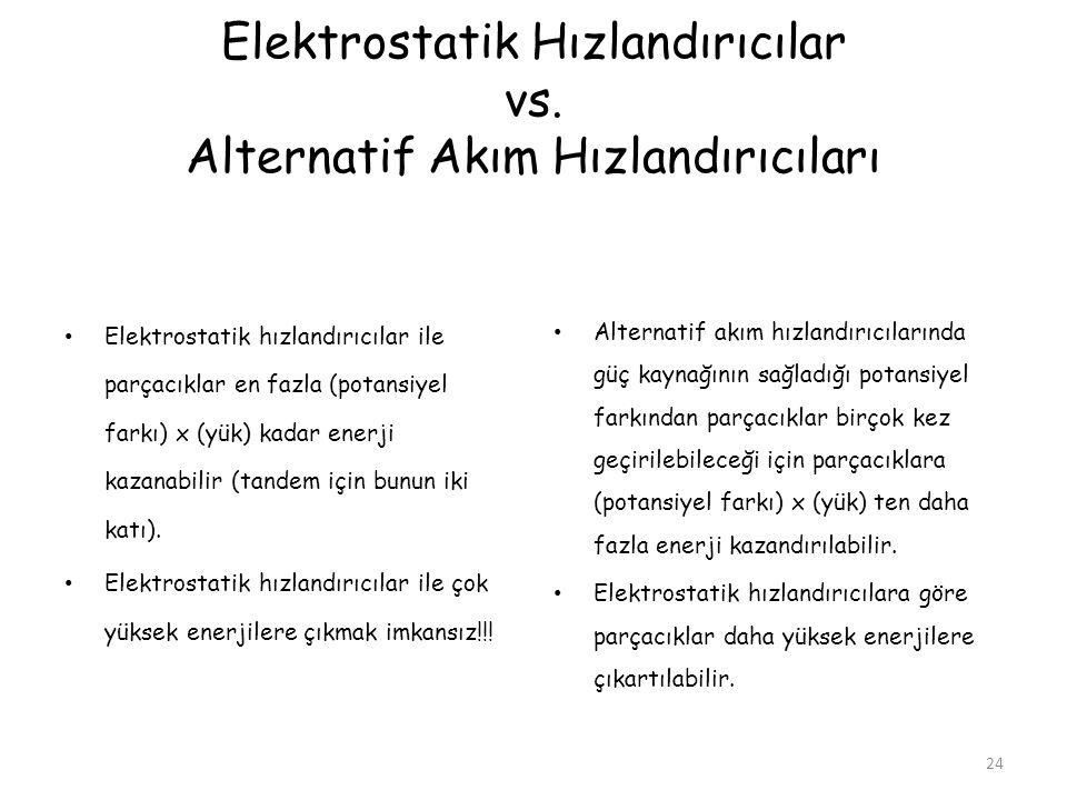Elektrostatik Hızlandırıcılar vs. Alternatif Akım Hızlandırıcıları