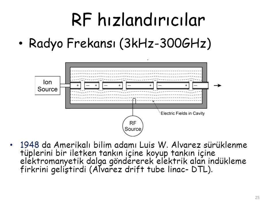 RF hızlandırıcılar Radyo Frekansı (3kHz-300GHz)