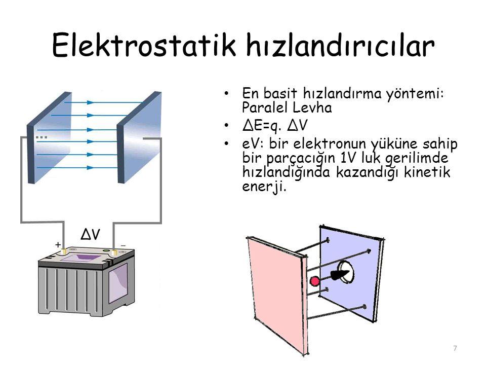 Elektrostatik hızlandırıcılar