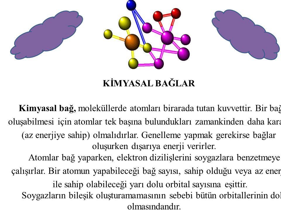 KİMYASAL BAĞLAR Kimyasal bağ, moleküllerde atomları birarada tutan kuvvettir. Bir bağın.