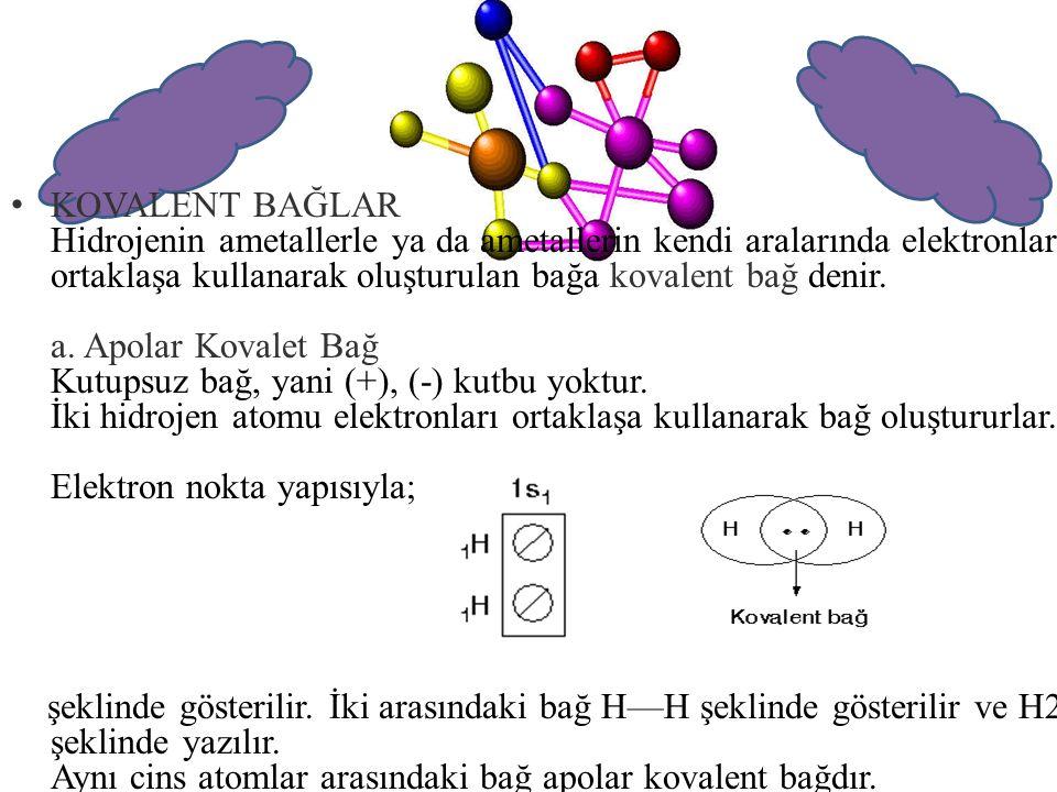 KOVALENT BAĞLAR Hidrojenin ametallerle ya da ametallerin kendi aralarında elektronlarını ortaklaşa kullanarak oluşturulan bağa kovalent bağ denir. a. Apolar Kovalet Bağ Kutupsuz bağ, yani (+), (-) kutbu yoktur. İki hidrojen atomu elektronları ortaklaşa kullanarak bağ oluştururlar. Elektron nokta yapısıyla;