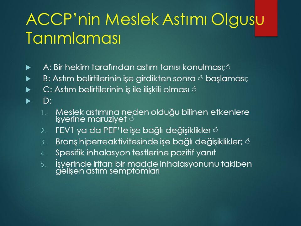 ACCP'nin Meslek Astımı Olgusu Tanımlaması