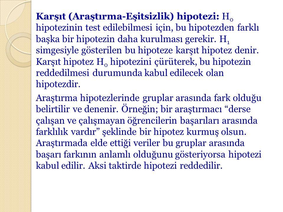 Karşıt (Araştırma-Eşitsizlik) hipotezi: H0 hipotezinin test edilebilmesi için, bu hipotezden farklı başka bir hipotezin daha kurulması gerekir.