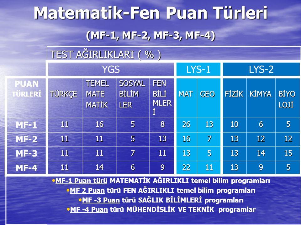 Matematik-Fen Puan Türleri (MF-1, MF-2, MF-3, MF-4)