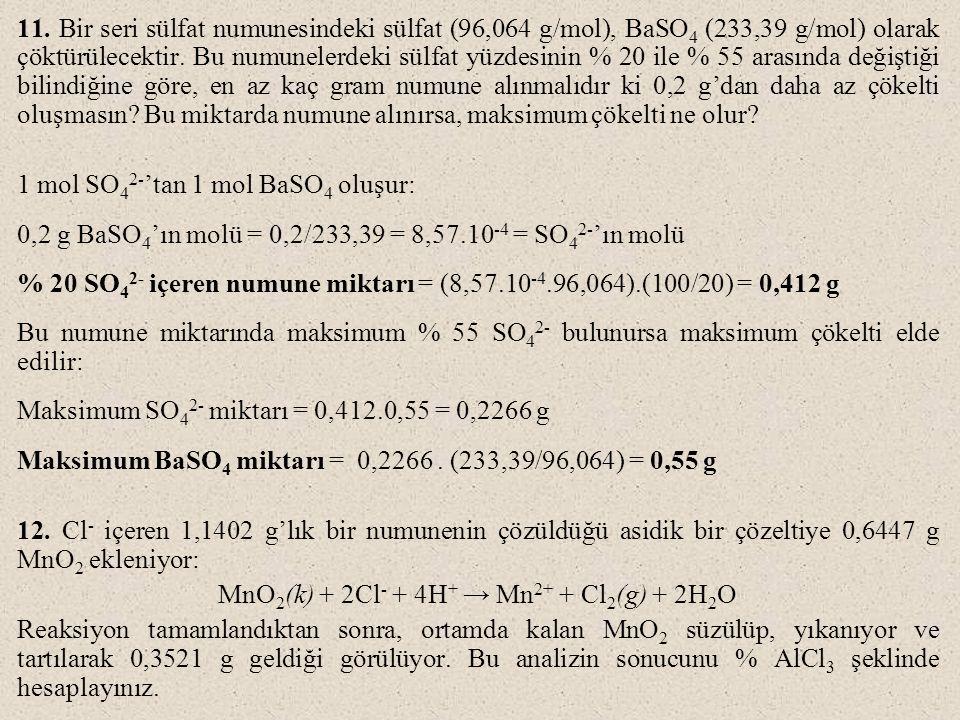 MnO2(k) + 2Cl- + 4H+ → Mn2+ + Cl2(g) + 2H2O