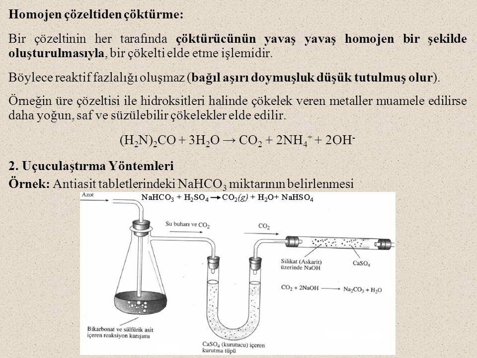 (H2N)2CO + 3H2O → CO2 + 2NH4+ + 2OH-
