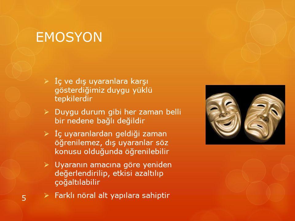 EMOSYON İç ve dış uyaranlara karşı gösterdiğimiz duygu yüklü tepkilerdir. Duygu durum gibi her zaman belli bir nedene bağlı değildir.