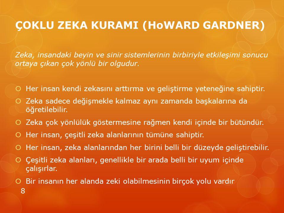 ÇOKLU ZEKA KURAMI (HoWARD GARDNER)