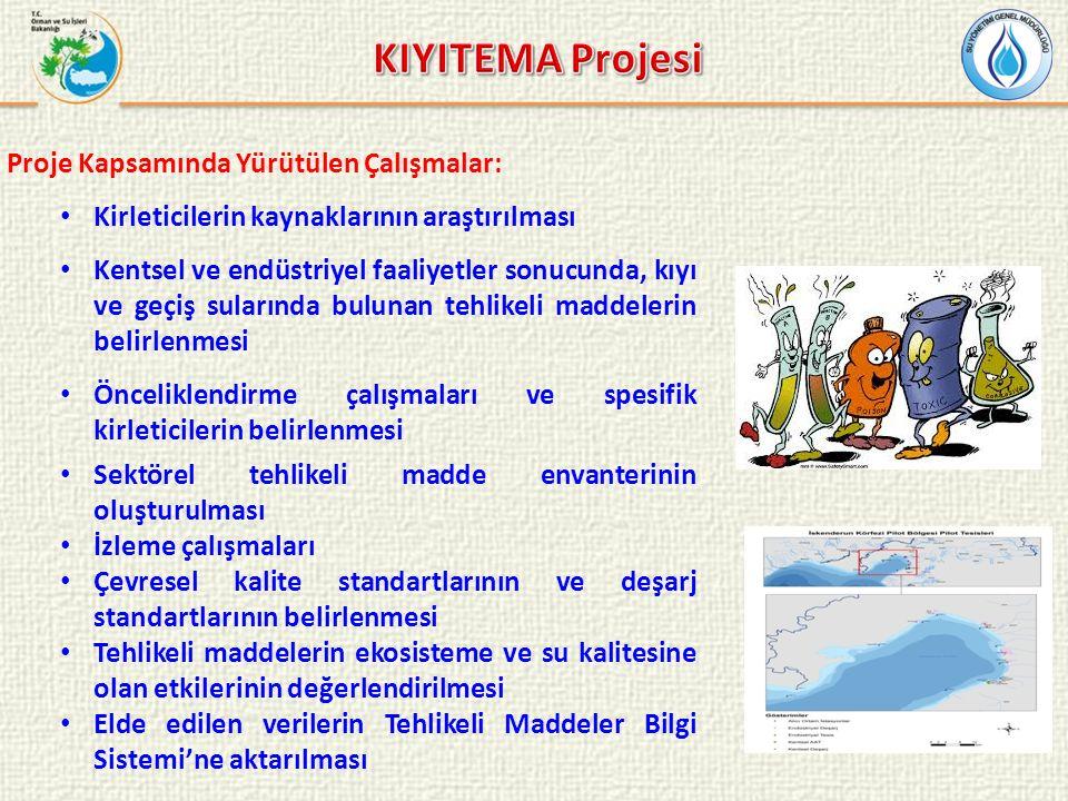 KIYITEMA Projesi Proje Kapsamında Yürütülen Çalışmalar:
