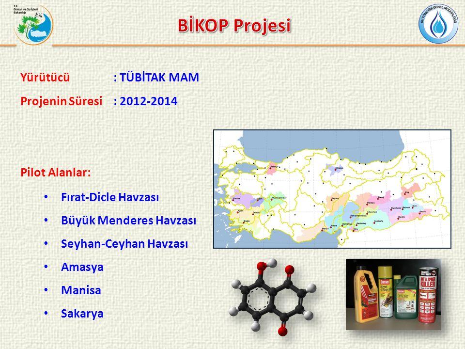 BİKOP Projesi Yürütücü : TÜBİTAK MAM Projenin Süresi : 2012-2014