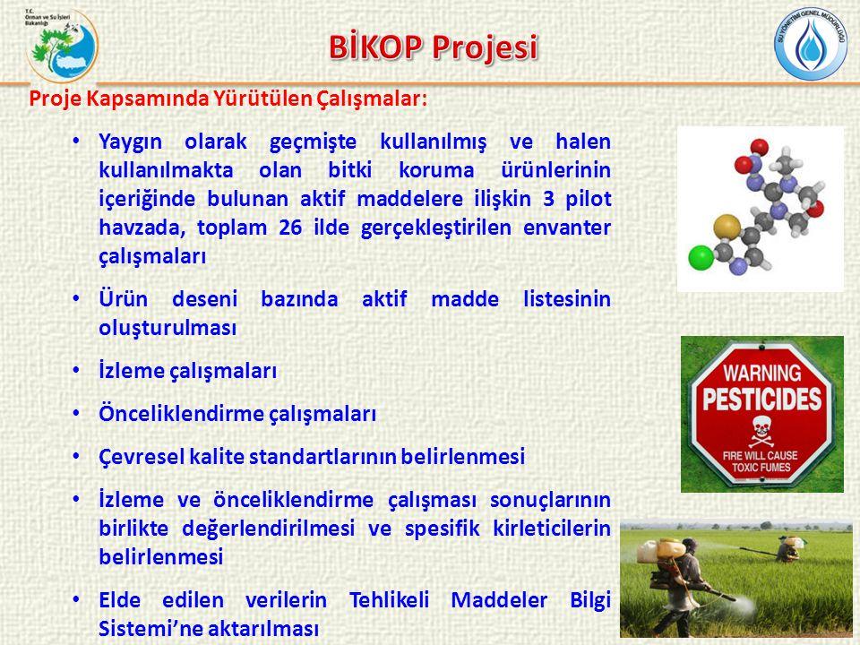 BİKOP Projesi Proje Kapsamında Yürütülen Çalışmalar: