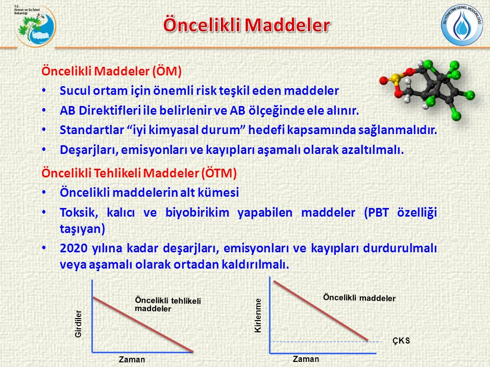 Öncelikli Maddeler Öncelikli Maddeler (ÖM)