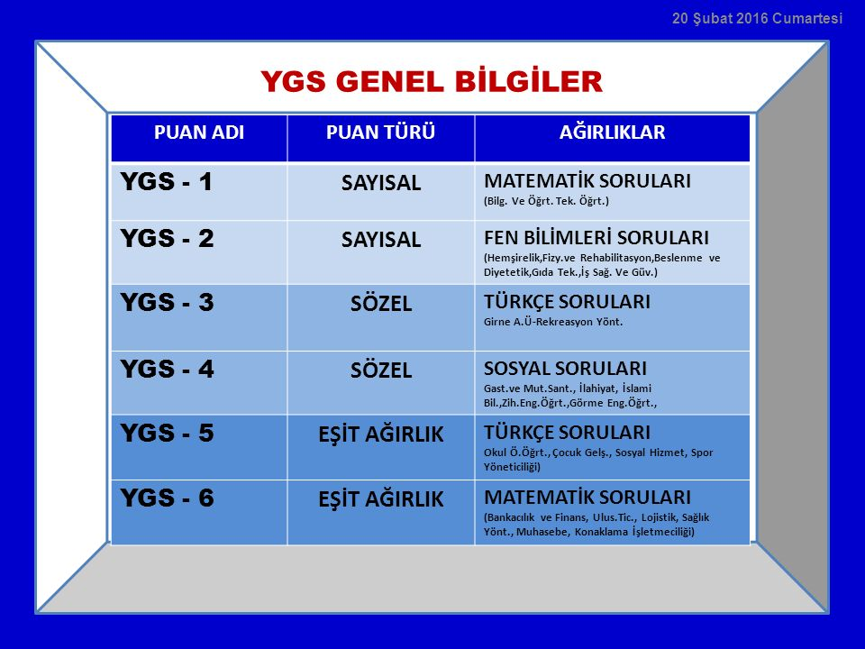 YGS GENEL BİLGİLER YGS - 1 SAYISAL YGS - 2 YGS - 3 SÖZEL YGS - 4