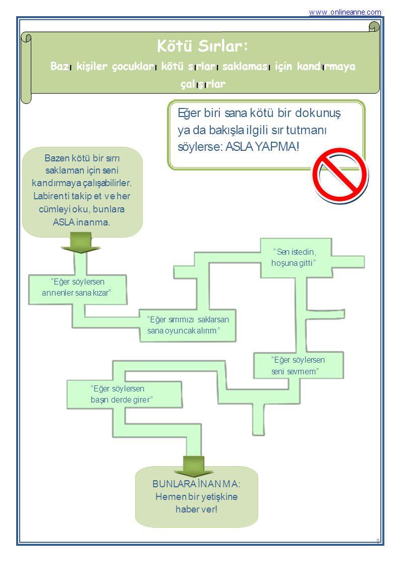 www.onlineanne.com Kötü Sırlar: Bazııı kişiler çocuklarııı kötü sııırlarııı saklamasııı için kandııırmaya çalııışııırlar.