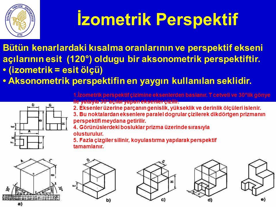 İzometrik Perspektif Bütün kenarlardaki kısalma oranlarının ve perspektif ekseni açılarının esit (120°) oldugu bir aksonometrik perspektiftir.