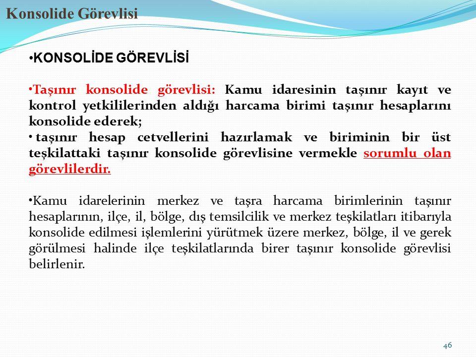 Konsolide Görevlisi KONSOLİDE GÖREVLİSİ