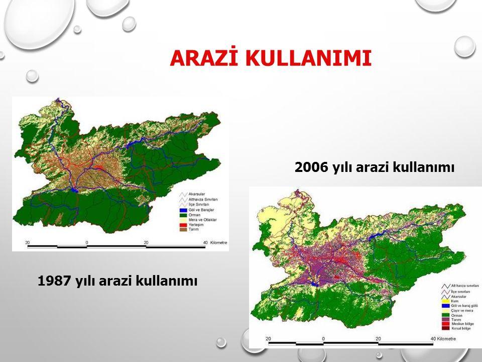 ARAZİ KULLANIMI 2006 yılı arazi kullanımı 1987 yılı arazi kullanımı