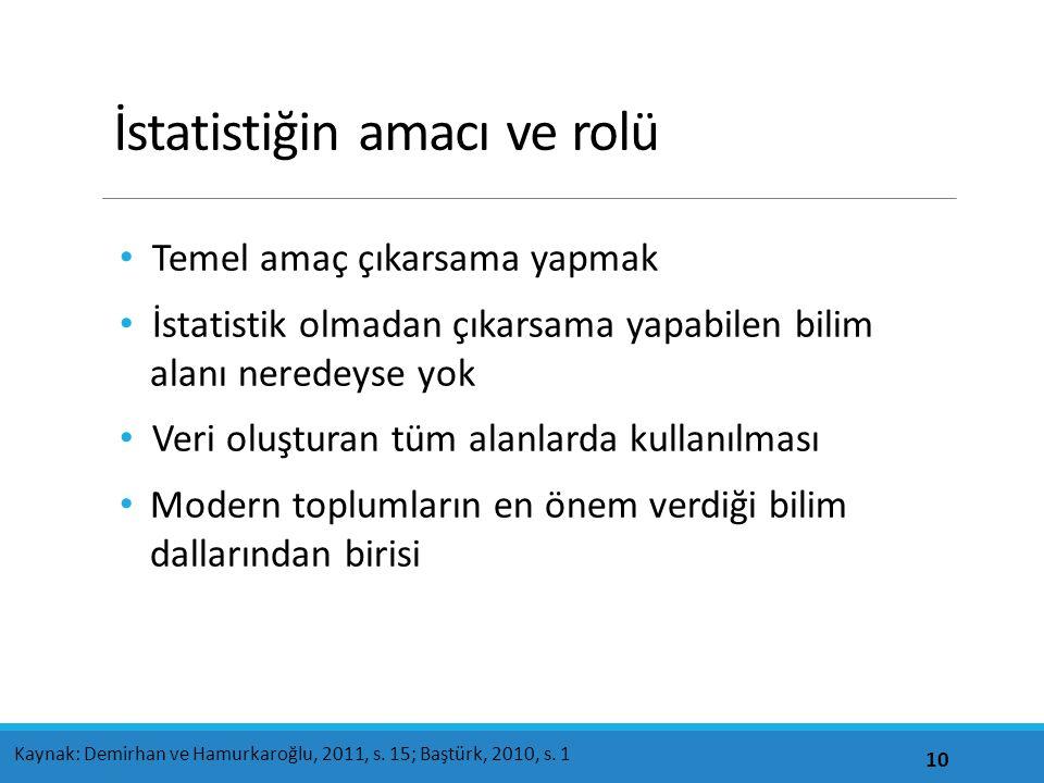 İstatistiğin amacı ve rolü