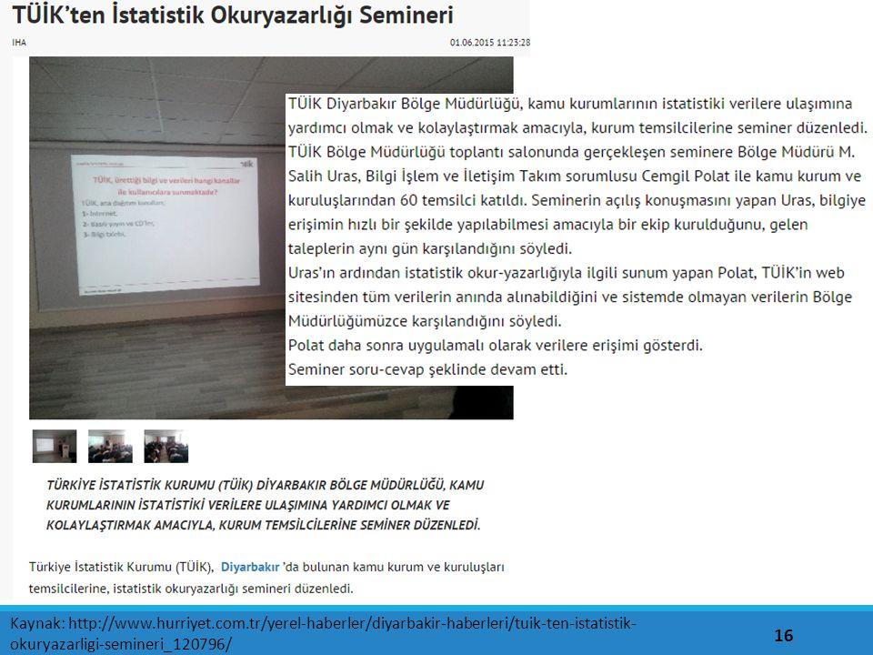 Kaynak: http://www. hurriyet. com
