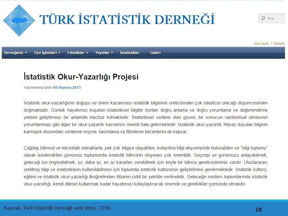 Kaynak: Türk İstatistik Derneği web sitesi, 2016