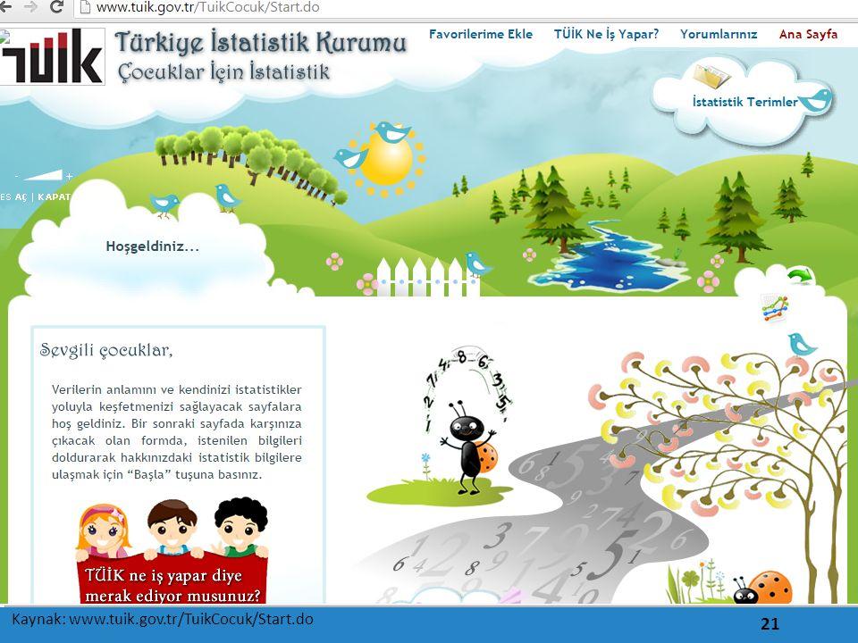 Kaynak: www.tuik.gov.tr/TuikCocuk/Start.do
