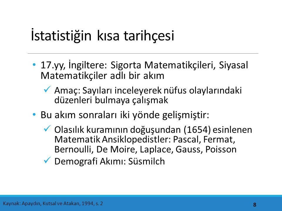İstatistiğin kısa tarihçesi