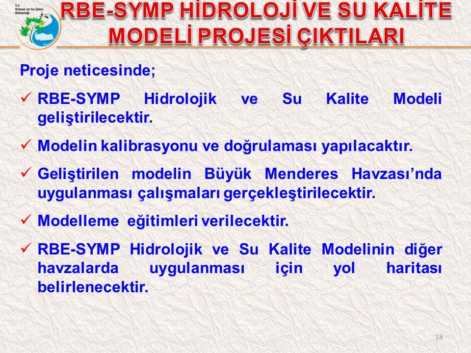 RBE-SYMP HİDROLOJİ VE SU KALİTE MODELİ PROJESİ ÇIKTILARI