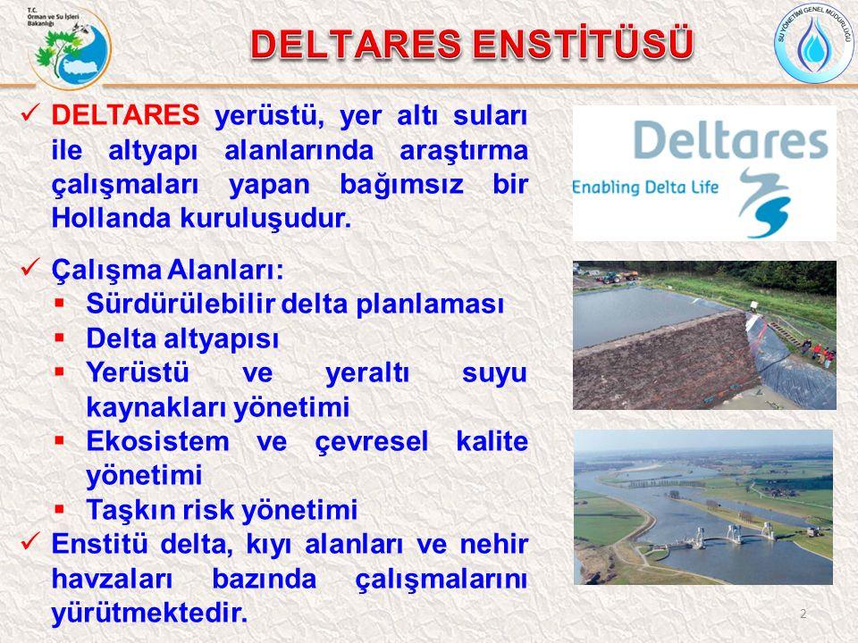 DELTARES ENSTİTÜSÜ DELTARES yerüstü, yer altı suları ile altyapı alanlarında araştırma çalışmaları yapan bağımsız bir Hollanda kuruluşudur.