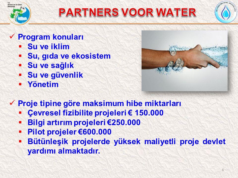 PARTNERS VOOR WATER Program konuları Su ve iklim Su, gıda ve ekosistem