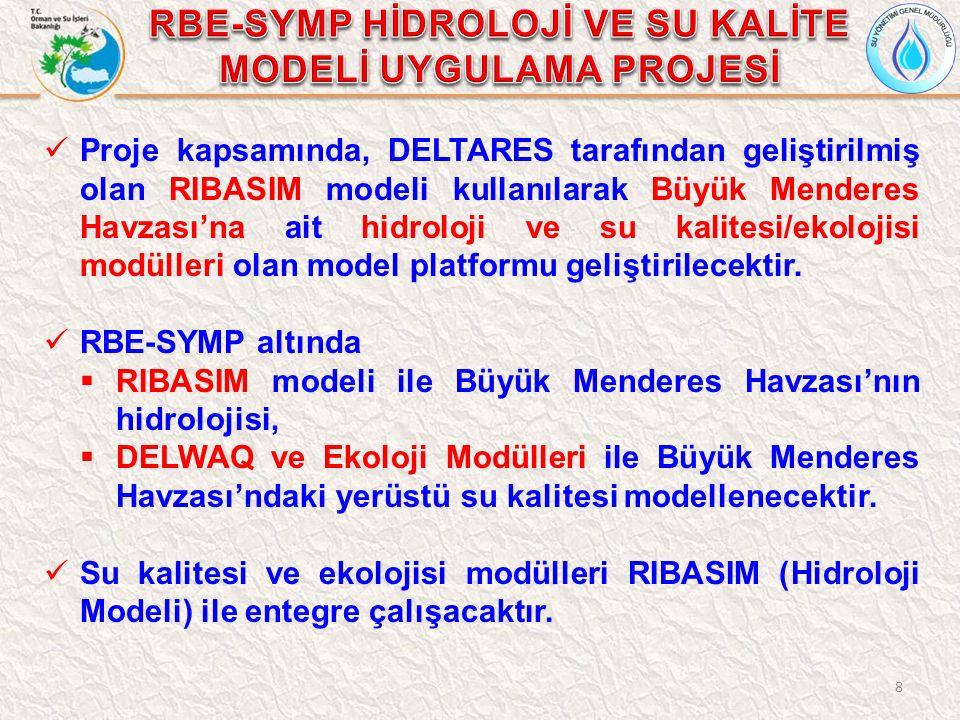 RBE-SYMP HİDROLOJİ VE SU KALİTE MODELİ UYGULAMA PROJESİ
