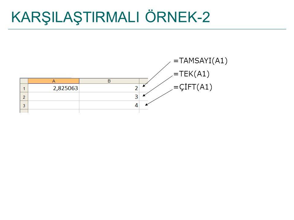 KARŞILAŞTIRMALI ÖRNEK-2