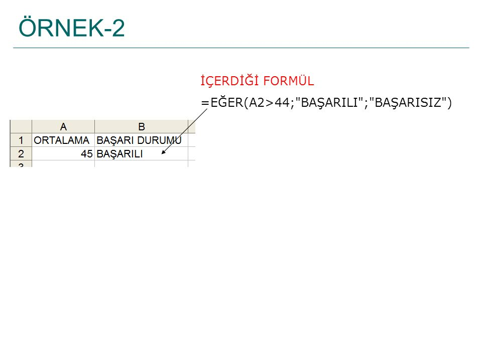 ÖRNEK-2 İÇERDİĞİ FORMÜL =EĞER(A2>44; BAŞARILI ; BAŞARISIZ )