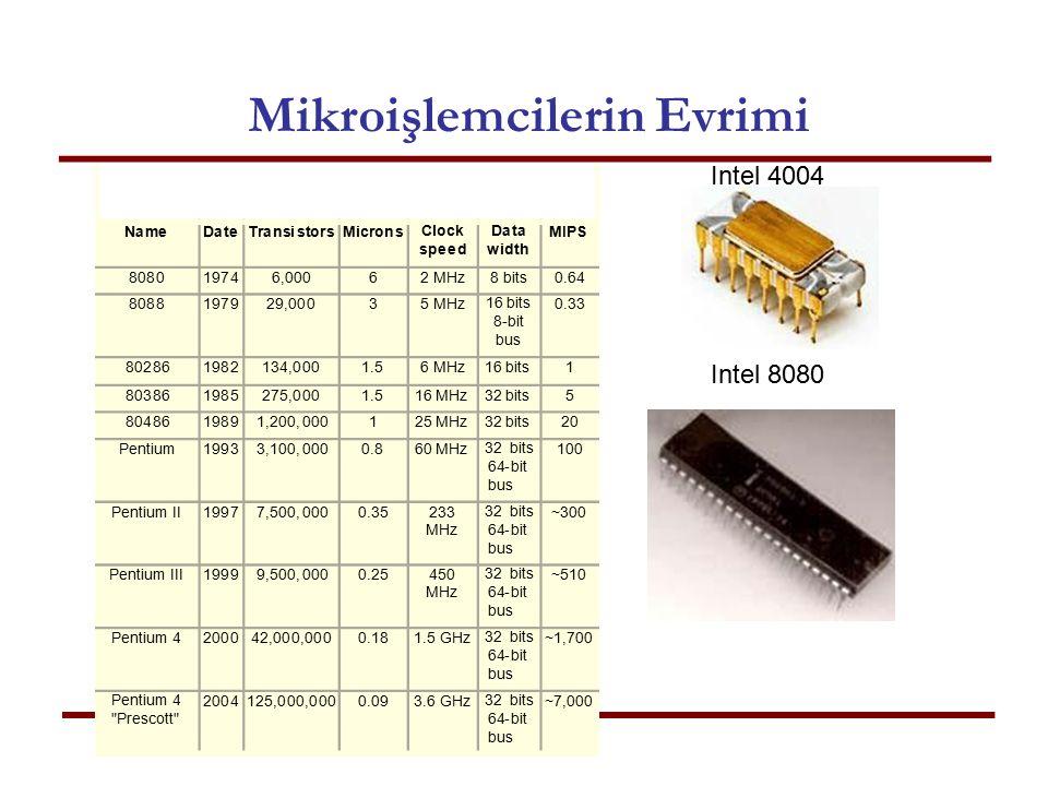 Mikroişlemcilerin Evrimi