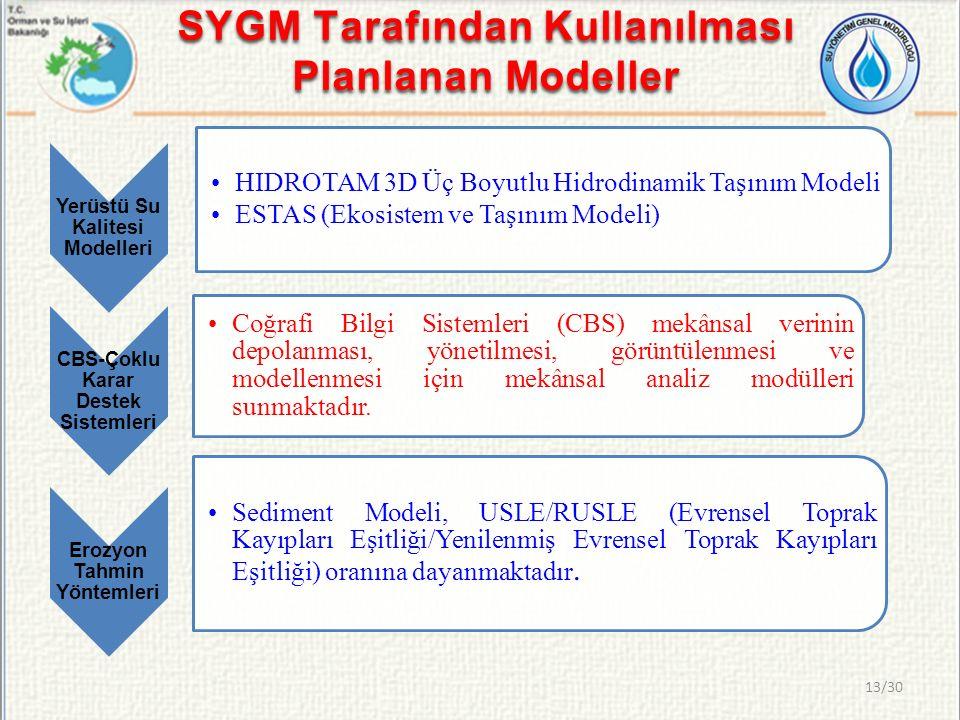 SYGM Tarafından Kullanılması Planlanan Modeller