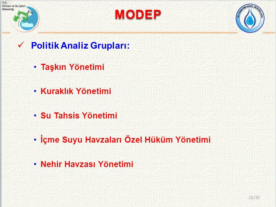 MODEP Politik Analiz Grupları: Taşkın Yönetimi Kuraklık Yönetimi