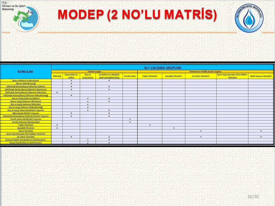 MODEP (2 NO'LU MATRİS)