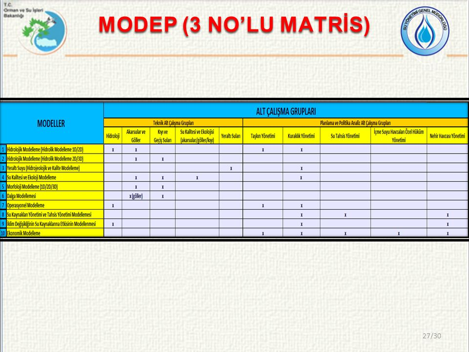 MODEP (3 NO'LU MATRİS)