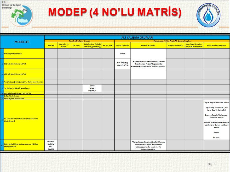 MODEP (4 NO'LU MATRİS)