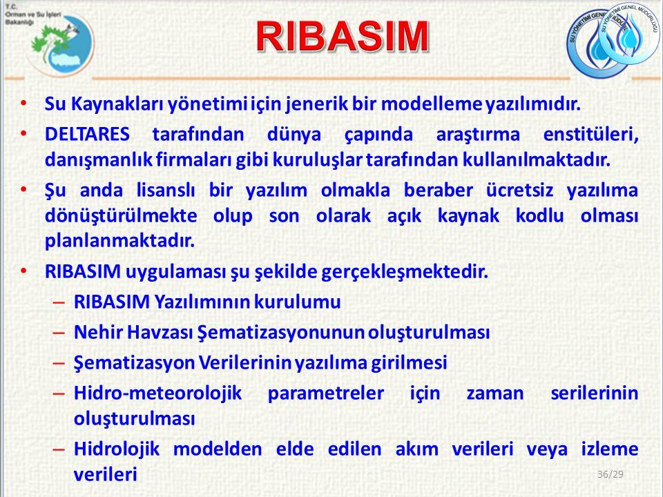 RIBASIM Su Kaynakları yönetimi için jenerik bir modelleme yazılımıdır.