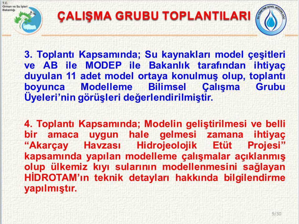 ÇALIŞMA GRUBU TOPLANTILARI