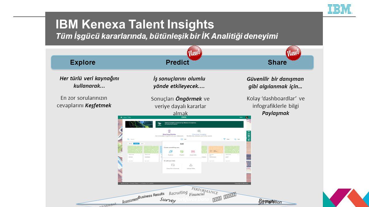 IBM Kenexa Talent Insights