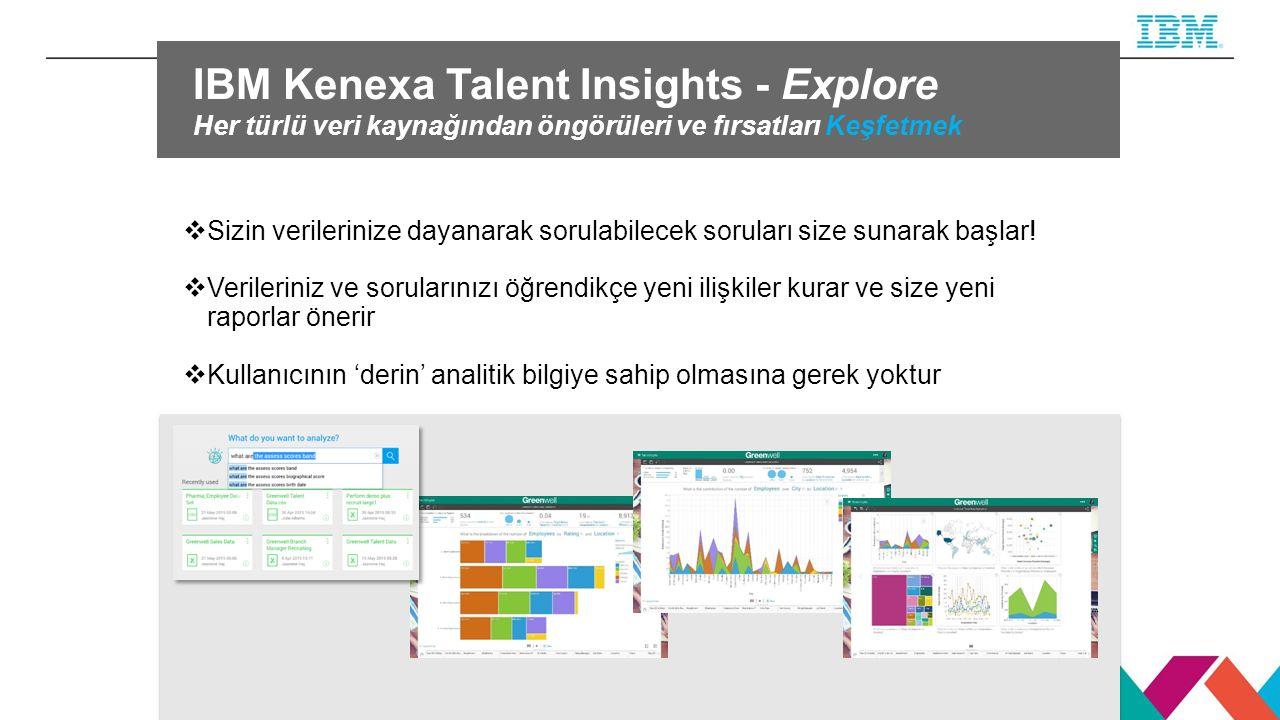 IBM Kenexa Talent Insights - Explore