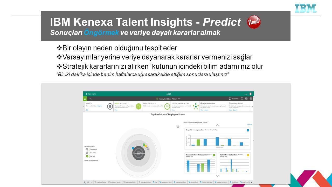 IBM Kenexa Talent Insights - Predict