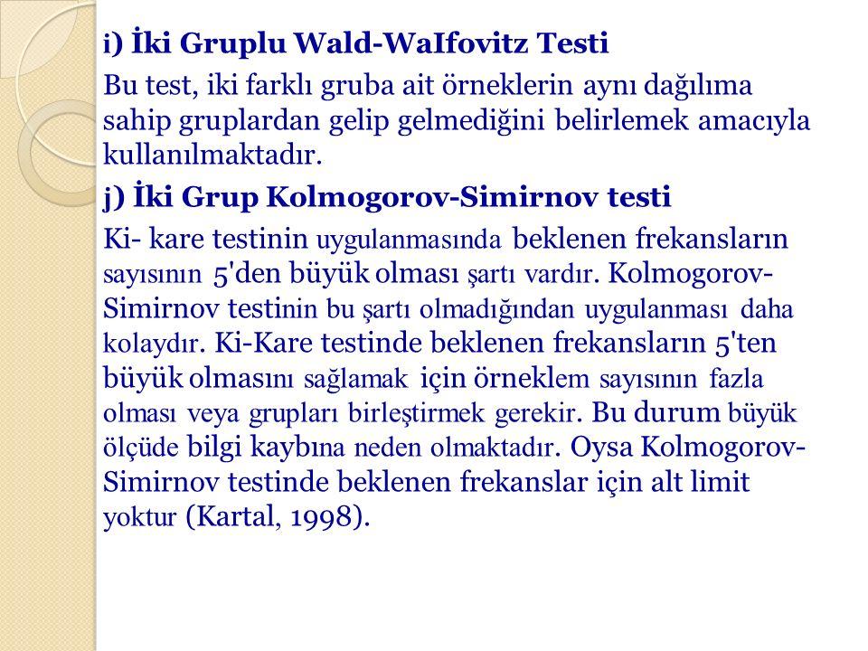 i) İki Gruplu Wald-WaIfovitz Testi Bu test, iki farklı gruba ait örneklerin aynı dağılıma sahip gruplardan gelip gelmediğini belirlemek amacıyla kullanılmaktadır.