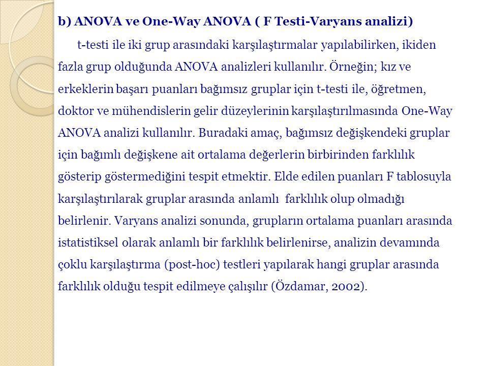 b) ANOVA ve One-Way ANOVA ( F Testi-Varyans analizi) t-testi ile iki grup arasındaki karşılaştırmalar yapılabilirken, ikiden fazla grup olduğunda ANOVA analizleri kullanılır.
