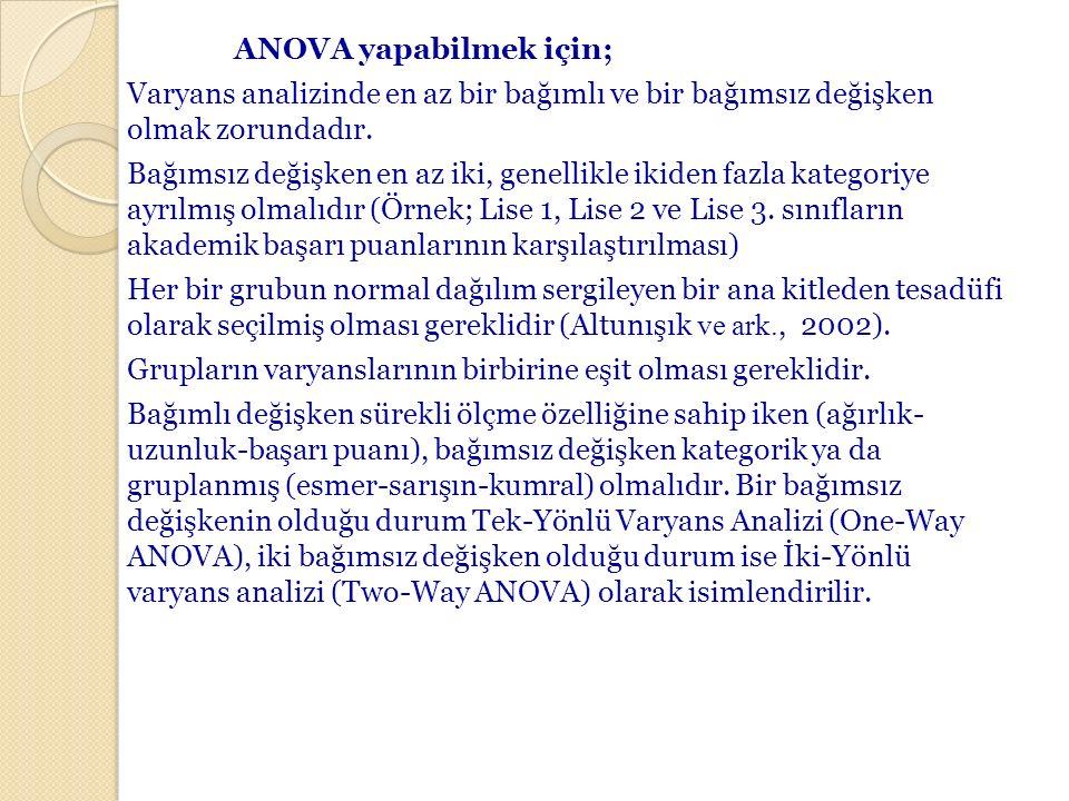 ANOVA yapabilmek için; Varyans analizinde en az bir bağımlı ve bir bağımsız değişken olmak zorundadır.