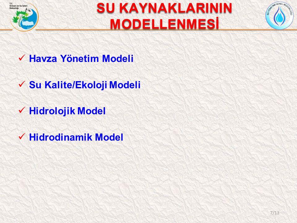SU KAYNAKLARININ MODELLENMESİ