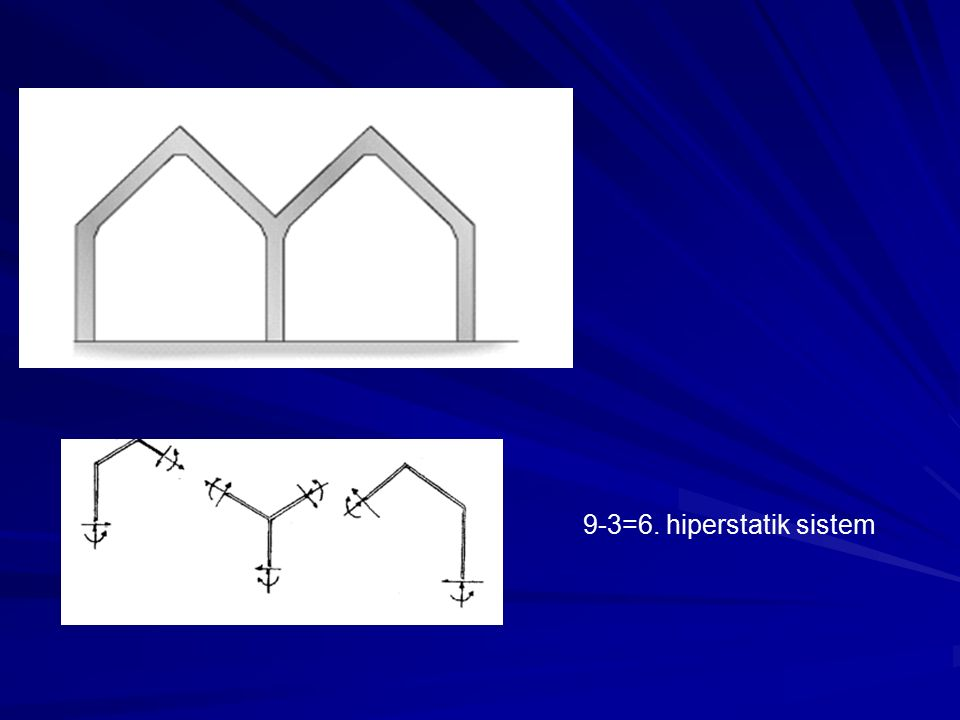 9-3=6. hiperstatik sistem