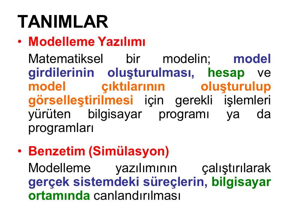 TANIMLAR Modelleme Yazılımı
